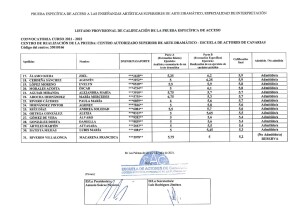 LISTADO PROVISIONAL CALIFICACI+ôN_page-0001