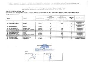 LISTADO PROVISIONAL CALIFICACI+ôN_page-0002