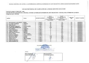 LISTADO PROVISIONAL CALIFICACI+ôN_page-0003